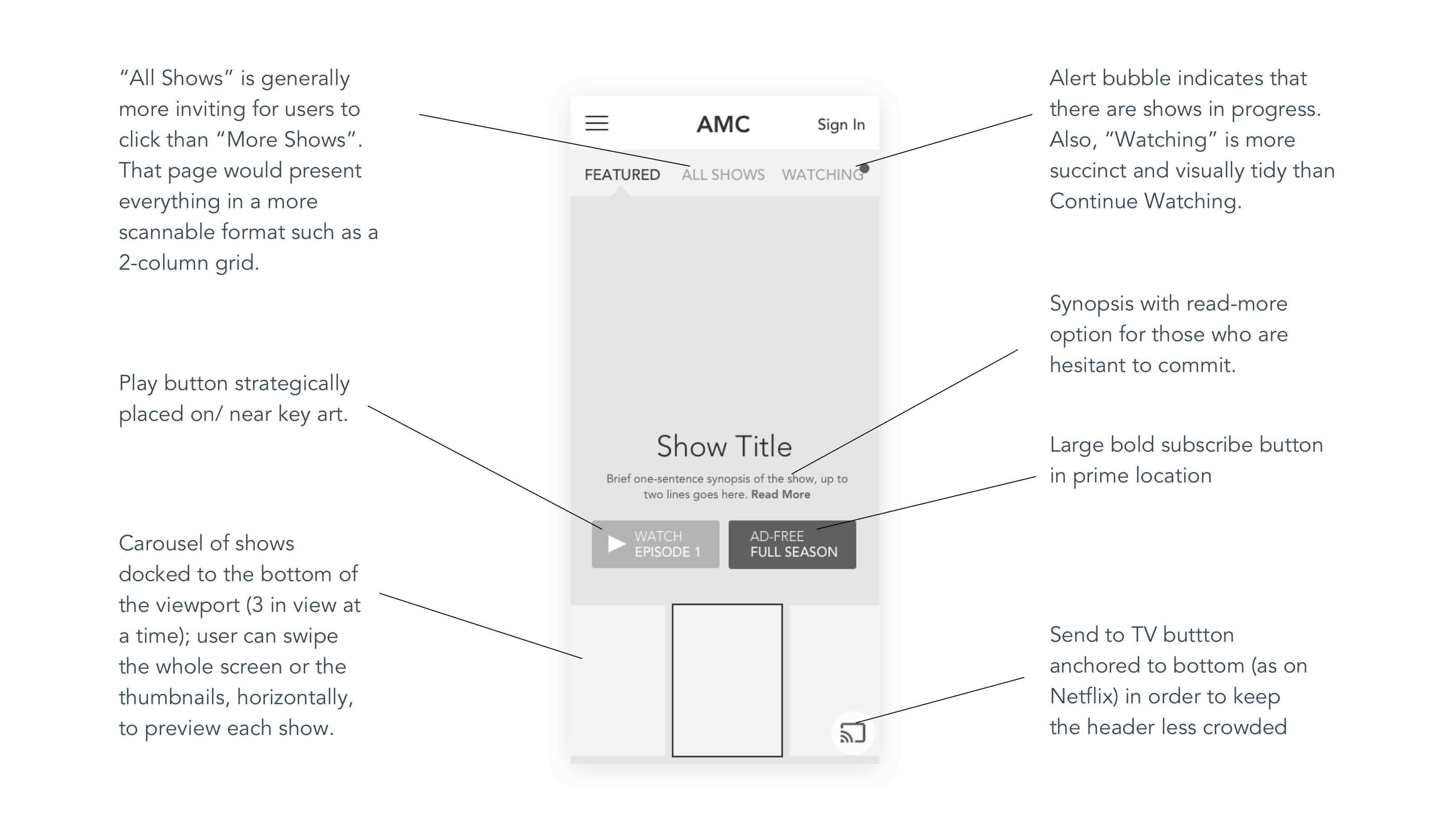 AMC Mobile - Wireframe